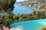Le panorama au sud sur la méditerranée